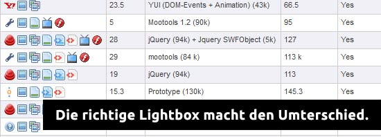 Lightbox Matrix